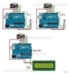 """Set up multiple nRF24L01 radio module nodes with Arduino Uno <a href=""""http://www.elec-cafe.com/multiple-nodes-nrf24l01-wireless-temperature-ds18b20-with-arduino-uno-2-transmitter-1-receiver"""" rel=""""nofollow"""" target=""""_blank"""">www.elec-cafe.com...</a>"""