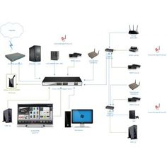 wireless home network setup using dsl modem. | setting up ... wireless home theater connection diagram wireless home network setup diagram