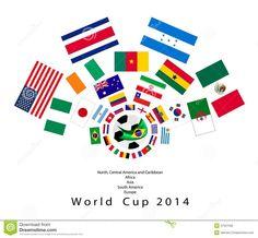 El Mundial De 32 Naciones