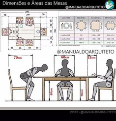 Manual do Arquiteto 📚 ( Restaurant Design, Dining Room Design, Kitchen Design, Cafe Design, House Design, Design Design, Dining Table Sizes, Dining Table Dimensions, Architecture Details