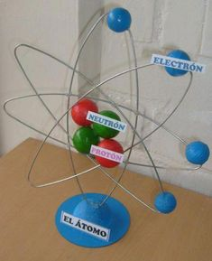 Structure of atom. Atom Model Project, Science Project Models, Science Models, Science Projects For Kids, Science Activities For Kids, Science Experiments Kids, Science Lessons, School Projects, Kid Science
