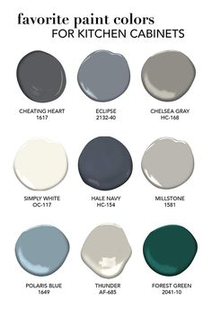 Blue Gray Kitchen Cabinets, Refacing Kitchen Cabinets, Farmhouse Kitchen Cabinets, Blue Grey Kitchens, How To Paint Kitchen Cabinets, Kitchen Cabinets Color Combination, Navy Kitchen, Green Cabinets, Farmhouse Kitchens