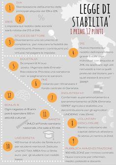 La Legge di Stabilità in 24 punti: ecco i primi 12!  #errorieparole #AnalysisAndForecasting #economia #finanza #linguaggio