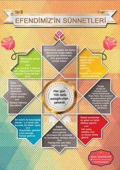 (Sure isimleri infografik) The last time the names of the Holy Quran Efendimiz'in (Sav) kutlu Islam Muslim, Allah Islam, Islam Quran, La Ilaha Illallah, Pillars Of Islam, Islam For Kids, Islamic Studies, Hafiz, Islam Facts
