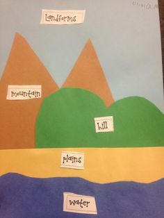 We have been learning about landforms and bodies of water in social studies this week. We made a craft in which we labeled mountains, hills...