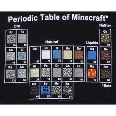 Minecraft Periodensystem T-Shirt - 24h Lieferung | getDigital