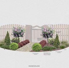 Front Yard Garden Design, Small Front Yard Landscaping, Garden Design Plans, Backyard Garden Design, Small Garden Design, Diy Garden Decor, Backyard Landscaping, Small Garden Landscape, Landscape Plans