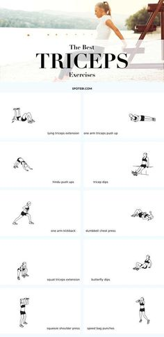 The best exercises for sleek, sexy & tight triceps. The triceps is the muscle located on the back of the upper arm. This area is a common trouble zone for women, a spot where we tend to store extra fat that just never seems to go away...