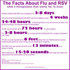 Facts about RSV and flu and why these viruses can be dangerous for premature babies! #micropreemie #preemie