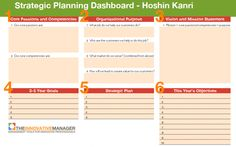 Basic Strategic Plan Template For Powerpoint Slidemodel Jdblkst