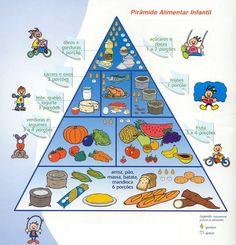 Conheça os mitos e verdades sobre alimentação infantil Uma alimentação saudável é essencial para as crianças, o que explica porque o assunto ocupa um lugar muito importante na rotina de seus pais e das creches.  Farmácia