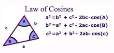 About the Law of Cosines | #trigonometry #math