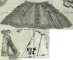 Tygodnik Mód 1876.: Ball gown from moll with lace inset; Fig. 37. tunique's pattern.