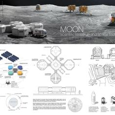 Competition edition takes a trip to the Moon, winners announced HONORABLE MENTION: Jakub Pietryszyn, Maciej Rebisz, Joanna Konefal Space Architecture, Architecture Drawings, Futuristic Architecture, Moon Projects, Space Projects, Life On The Moon, Space Story, Space Tourism, Space City