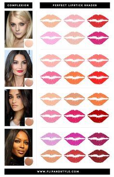 lipstick-shade-e1430139040434.jpg (600×929)