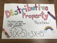 If you teach grade Prealgebra and need better strategies on how to teach Distributive Property in your middle school math classroom, you have come to the right place! Read on for strategies and a great resources to use in your Prealgebra classroom! Math Teacher, Math Classroom, Teaching Math, Classroom Ideas, Future Classroom, Teaching Ideas, Teacher Hacks, Teaching Tools, School Teacher