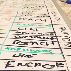 Execute - Evaulate - Re-prioritise. It's easy to assume things are going well, but is more important. Paddys Day, Lunch Time, It's Easy, Hustle, Reflection, Ireland, Irish, Entrepreneur, Engagement