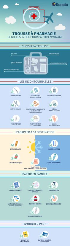 Travel Tips & Resources - How to Get That Cheap Flight infographic for cheap airfare, travel discounts and cheap plane tickets. Travel Tips Travel Info, Air Travel, Budget Travel, Travel Tips, Travel Hacks, Travel Advice, Travel Plane, Airplane Travel, Cheap Travel