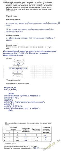 Кдр по математике 7 класс октябрь