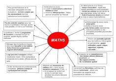 https://sites.google.com/site/dixsurdys/comment-aider-mon-eleve-dyslexique/aides-au-college-et-lycee-par-matiere/mathematiques/conseils---fiche