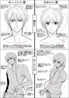 """Résultat de recherche d'images pour """"ref tuto manga"""""""