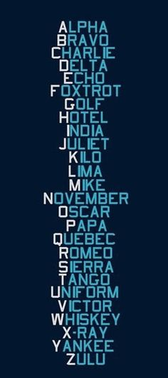 Military phonetic alphabet - artistically laid out.