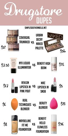 Drugstore Makeup Dupes to save you money on high end products without losing the quality and look you want!  simplesouthernbelle.net