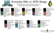 A collection of great tips on a healthy lifestyle using essential oils