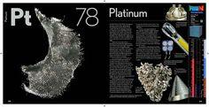 Image result for platinum