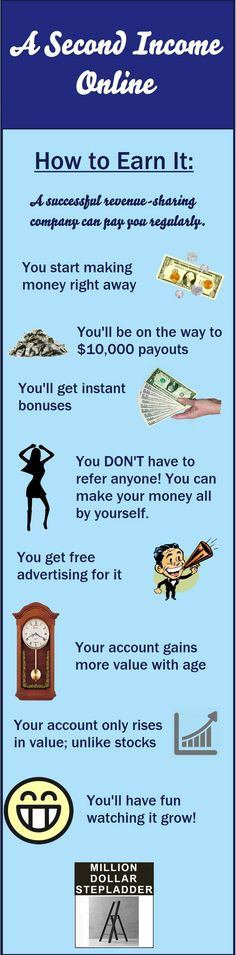 """How to earn a second income online - http://www.milliondollarstepladder.com/mdsforum/a-second-income-for-the-future/ Yes, a 2nd job can earn you money, but if you want ideas to get out of """"The Rut"""", you'll need a second income that is built to help you to escape!"""