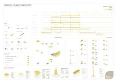 Daniels Faculty Master of Landscape Architecture students take first place at 8th International Biennial of Landscape Architecture- Student work: Eliza Oprescu (MLA Thesis Advisor: Robert Wright)