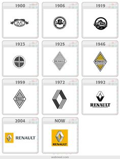 25 Famous Company Logo Evolution Graphics for your inpsiration Renault Logo, Apple Logo Evolution, Logo Garage, Yamaha Logo, Cart Logo, Pepsi Logo, Monogram Maker, Kodak Logo, Car Badges