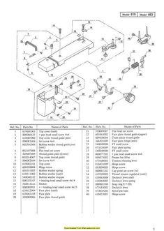 Janome Sewing Machine Parts & Feet