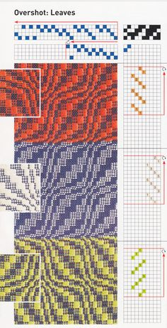 from comfortclothweaving.com/overshot-basics/ - a nice clear explanation of overshot if I want to try a simple pattern (not this one!) on my RH.