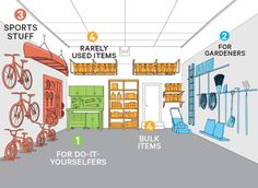 When I live in a place that does not have a garage, I complain about not having a garage! When I live in a place that does have a garage, I complain about having a garage! But, not having a garage causes storage… Small Garage Organization, Easy Garage Storage, Overhead Garage Storage, Garage Storage Solutions, Storage Organization, Diy Garage, Garage Shop, Storage Room, Portable Garage