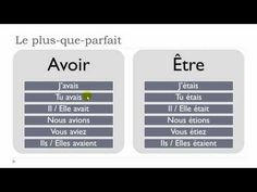 Learn French - Unit 8 (142 minutes)