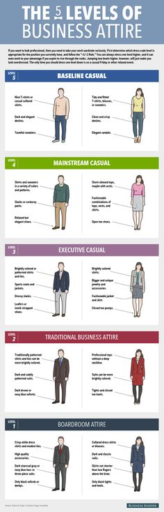 """+1/-1"" Dressing Rule: 5 Levels of Business Clothing? / MunPlanet"