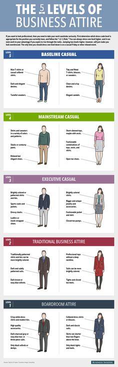"""+1/-1"" Dressing Rule: 5 Levels of Business Clothing? / MunPlanet"