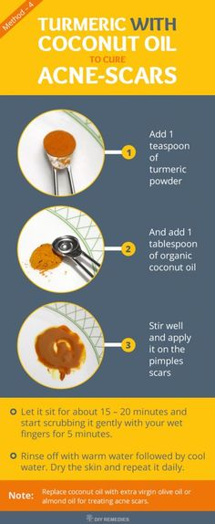 Turmeric with Coconut Oil for ACNE