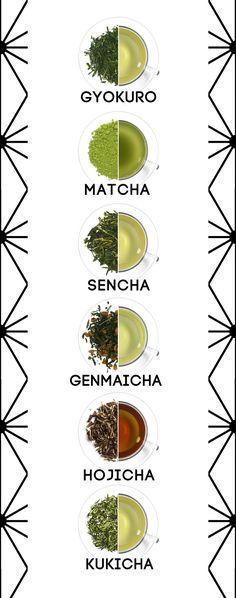 variedades de te verde japonés condospalitos