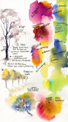 Watercolour paint and brush tips