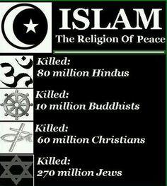 Islam killed