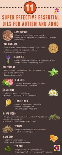 11 Essential oils for ADHD and Autism - complete infographic