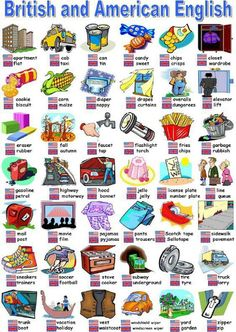British and American English.