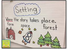 Characters and Setting - Teaching Times 2 Kindergarten Anchor Charts, Kindergarten Books, Learning Stories, Learning Activities, Setting Anchor Charts, Fountas And Pinnell Levels, Prek Literacy, Teaching Character, Teaching Skills