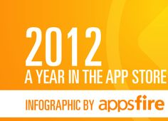 AppsFire blog