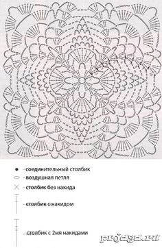 Esquema de vestido Crochet