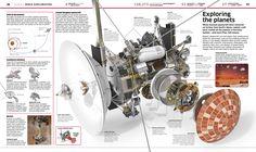 Dorling Kindersley – Space Exploration Illustrations | 3d Modelled, Lit and Rendered | Jason Harding Productions | Creative Animation Studio | London