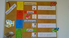 Výsledek obrázku pro druhy vět Montessori, Language, Teaching, Education, Literatura, Autism, Languages, Onderwijs, Learning