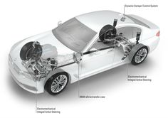 BMW řady 5 Sedan (BMW 540i xDrive) a jeho technologie